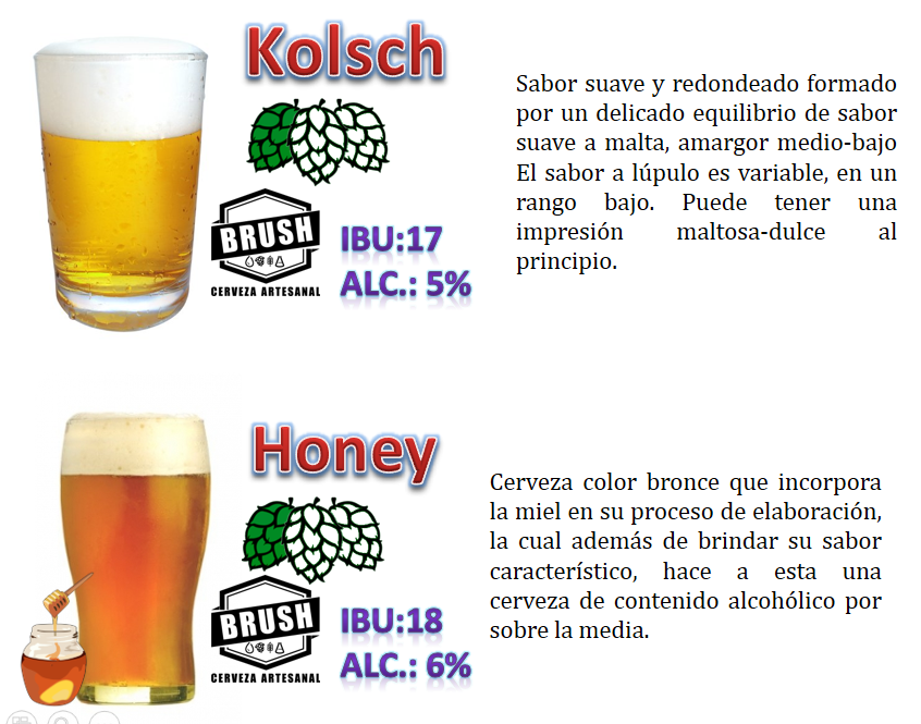 kolsh honey brushartesanal